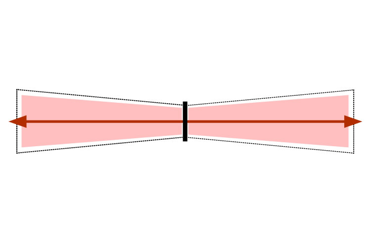 illustration of planar bi-direction capability